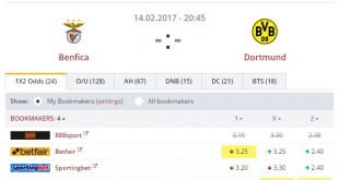 benfica-dortmund-cote-bettinginside