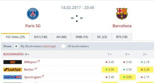 psg-barcelona-cote-bettinginisde