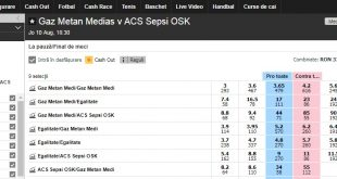 Gaz Metan Medias - ACS Sepsi OSK