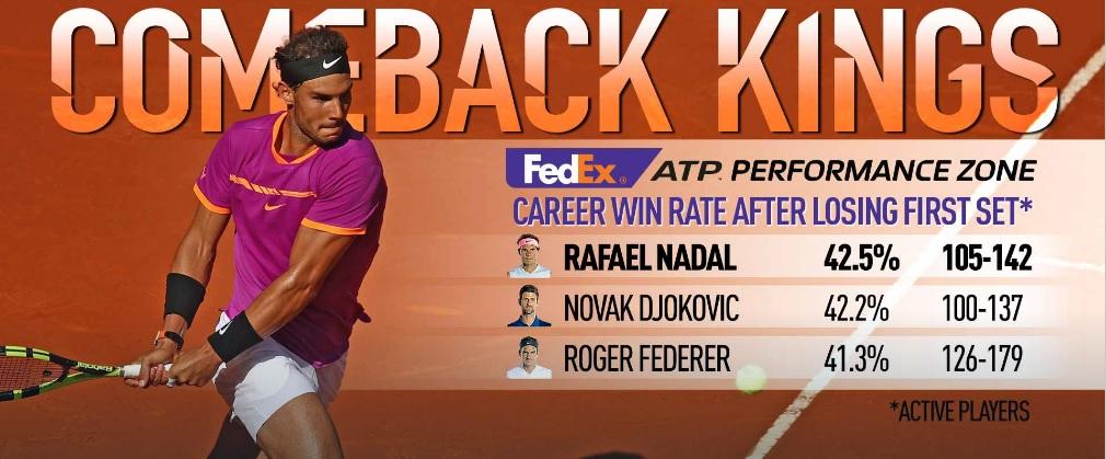 Turneul ATP de la Monte Carlo