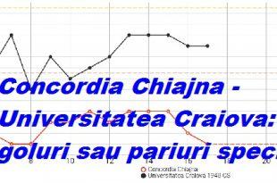 Concordia Chiajna - Universitatea Craiova: goluri sau pariuri speciale?