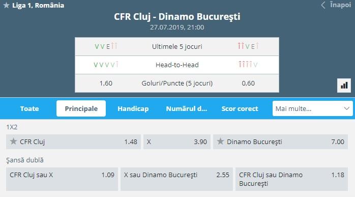CFR Cluj - Dinamo București