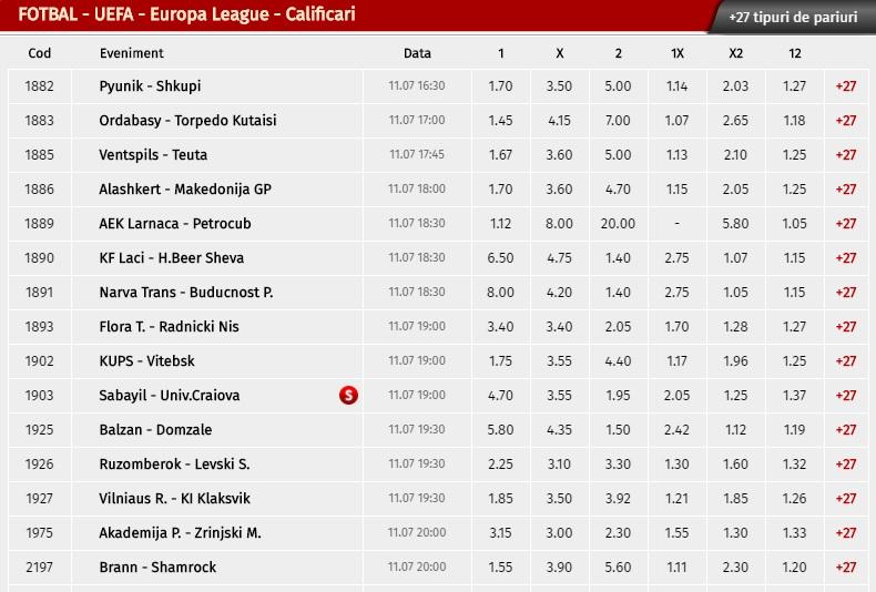 Calificarile Europa League 2019 1