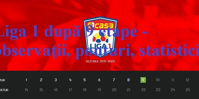 Liga 1 după 9 etape - observații, ponturi, statistici
