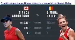5 motive să pariem pe Bianca Andreescu în meciul cu Simona Halep
