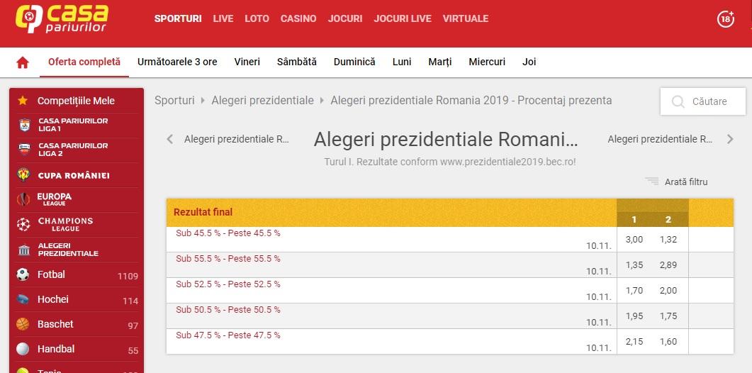Alegerile prezidențiale România 2019 - prezența la vot