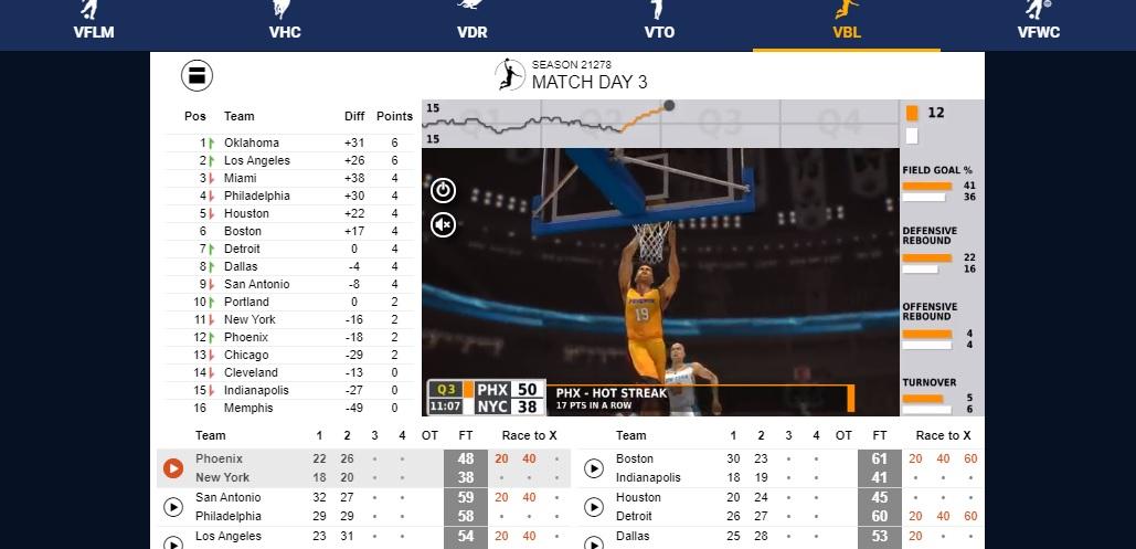 VBL - pariuri virtuale pe baschet