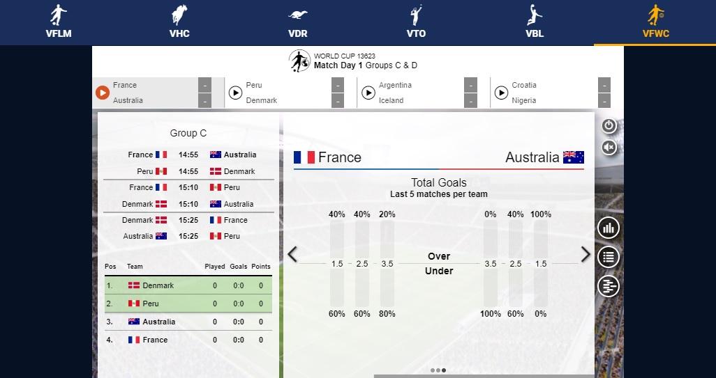 VFWC - pariuri virtuale pe fotbal - Cupa Mondială