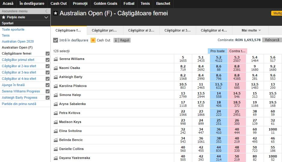 O surpriză la Australian Open 2020
