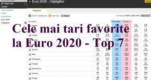 Cele mai tari favorite la Euro 2020 - Top 7