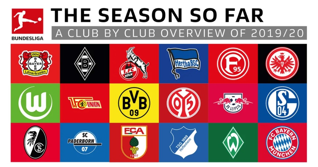 Bundesliga se reia pe 16 Mai 2020