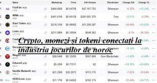 Crypto, monezi și tokeni conectați la industria jocurilor de noroc
