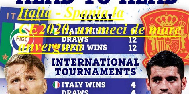 Italia - Spania