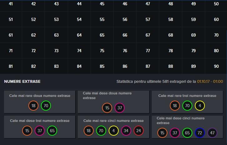 SuperEnaLotto - o loterie cu care nu poți greși - cote, numere, rezultate